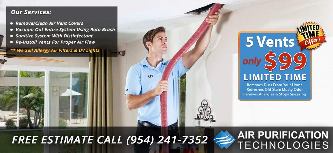 Air Duct Cleaning  - Air Duct Cleaning Company